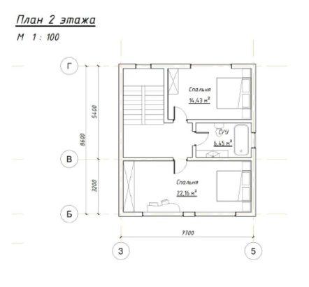 shvejcariya-plan-2